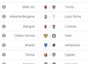 Pronostics Serie A